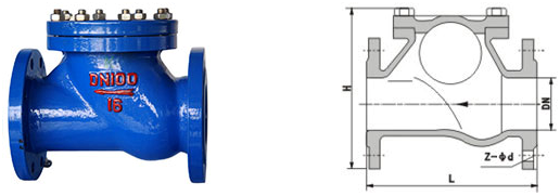 hq41x y type ball check valve structure - 止回閥