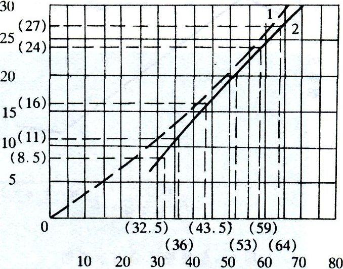 20170731151947 80367 - 什麼是鋼管張力减徑變形原理